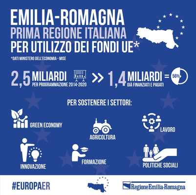 infografica RER fondi UE.png