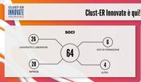 Clust-ER Innovate, Innovazione nei servizi