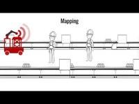 InterMECH, CIRI MAM e CIDEA - Progetto COORSA: COllaborazione tra Operatori e Robot manipolatori mobili Sicuri per la fAbbrica del futuro