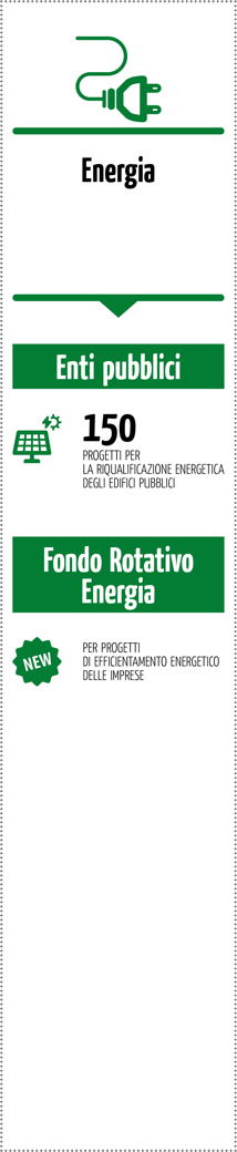 6_Energia