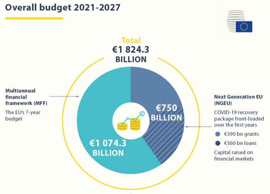 budget-21-27.png